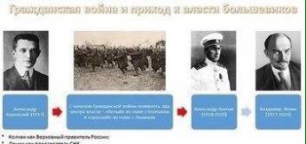 История России.